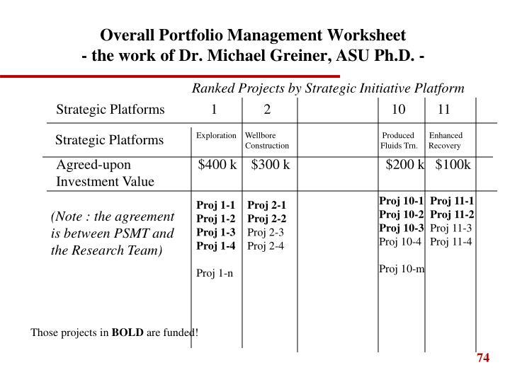 Overall Portfolio Management Worksheet