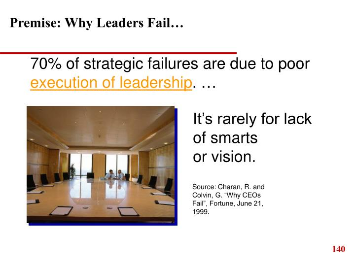 70% of strategic failures are due to poor