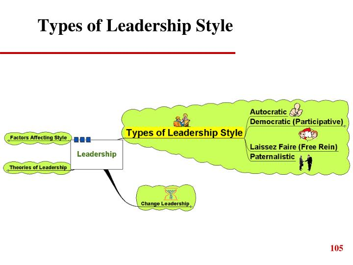 Types of Leadership Style