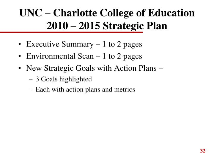 UNC – Charlotte College of Education