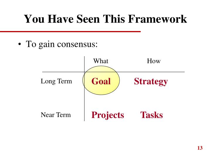 You Have Seen This Framework