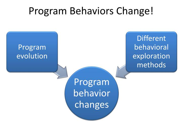 Program Behaviors Change!
