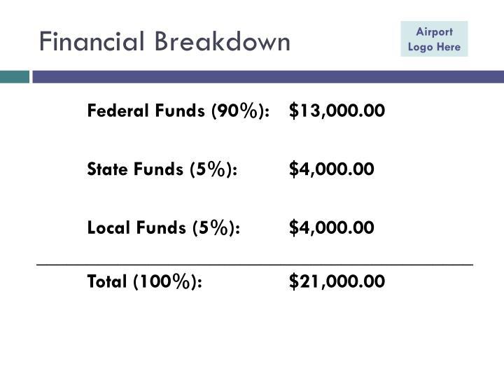 Financial Breakdown