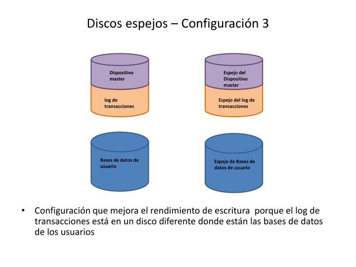 Discos espejos – Configuración 3