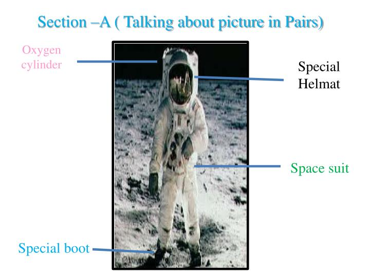 Section –A ( Talking about picture in Pairs)
