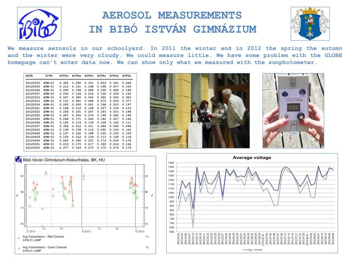 Aerosol measurements in bib istv n gimn zium