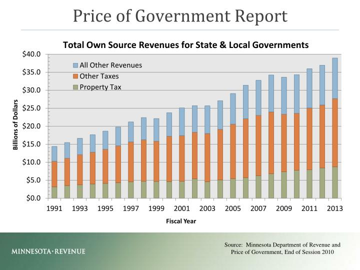 Price of Government Report