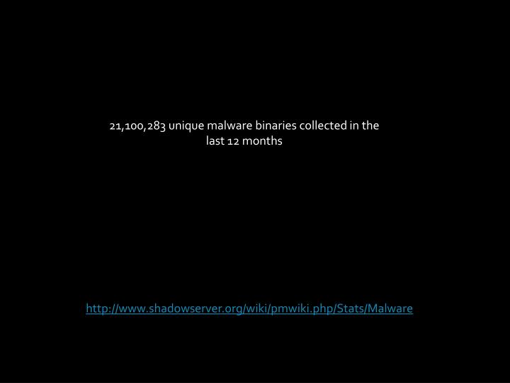 21,100,283 unique malware binaries collected in the last 12 months