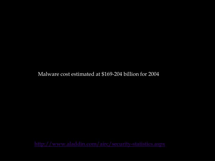 Malware cost estimated at $169-204 billion for 2004