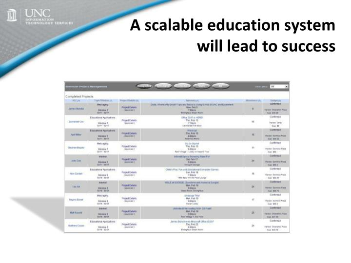 A scalable education system will lead to success