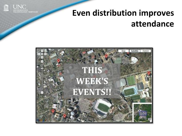 Even distribution improves attendance
