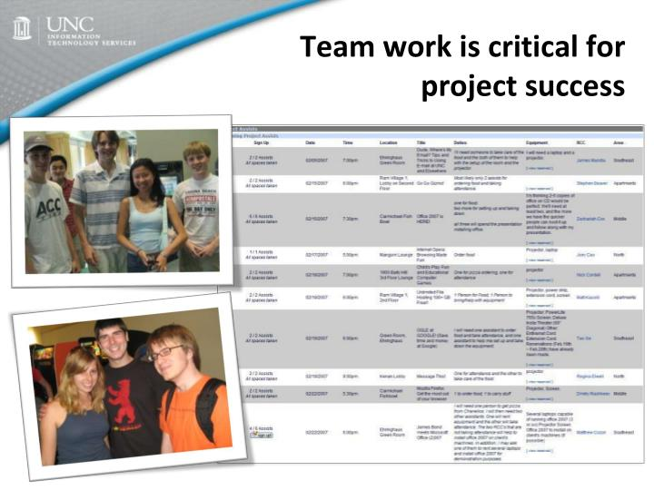 Team work is critical for project success