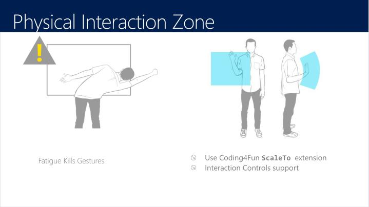 Physical Interaction Zone