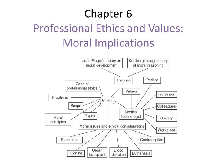 professional values and ethics These six concepts—ethics, values, morals a professional code of ethics sets a standard for which each member of the profession can be expected to meet.