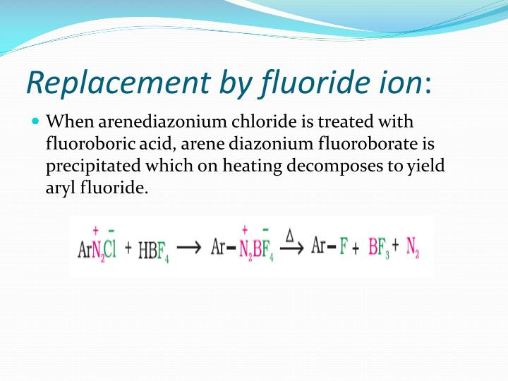 Replacement by fluoride ion