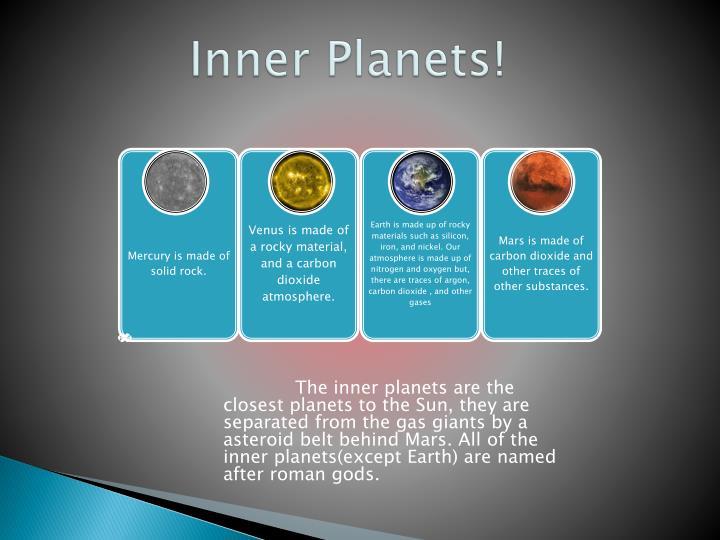 Inner Planets!