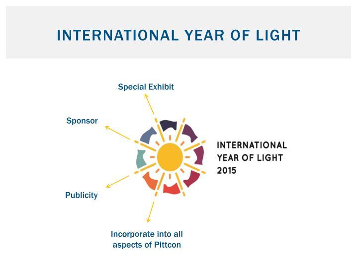International year of light