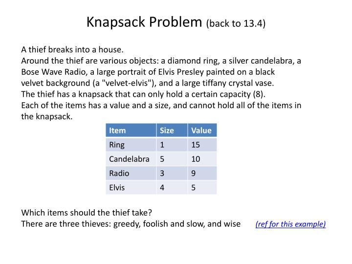 Knapsack Problem