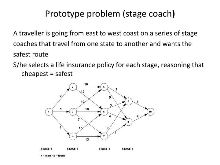Prototype problem (stage coach