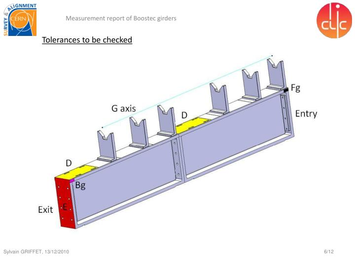 Tolerances to be checked