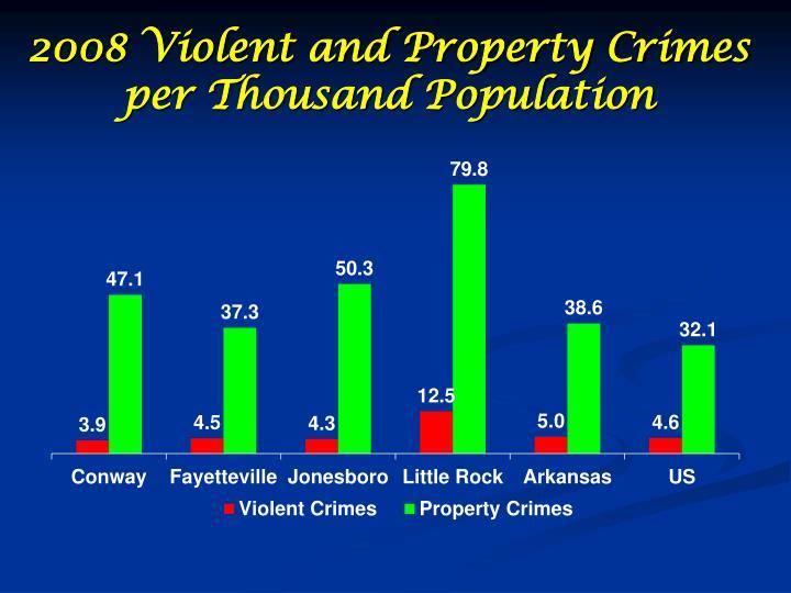 2008 Violent and Property Crimes
