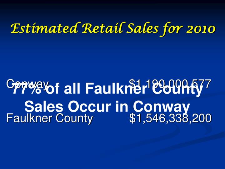 Estimated Retail Sales for 2010