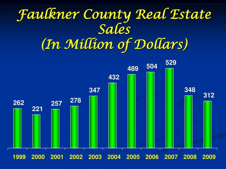 Faulkner County Real Estate Sales
