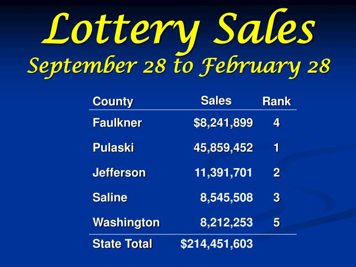 Lottery Sales