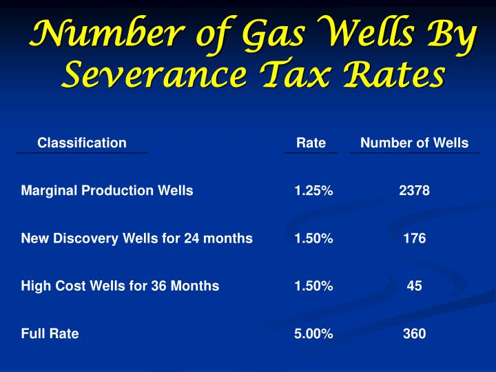 Number of Gas Wells By Severance Tax Rates