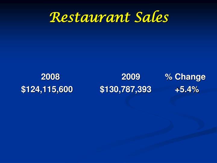 Restaurant Sales