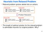 heuristic from relaxed problem
