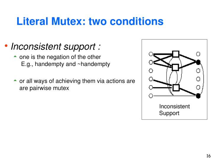 Literal Mutex: two conditions