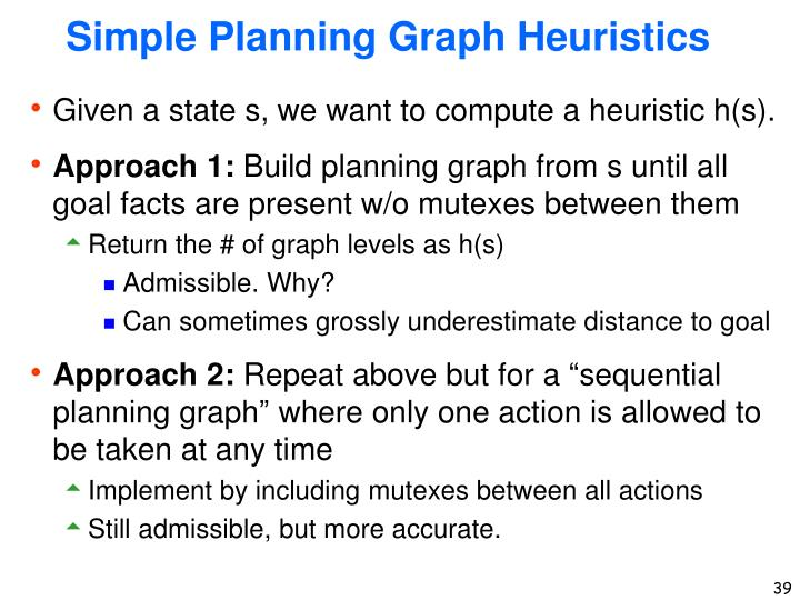 Simple Planning Graph Heuristics