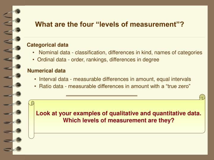 """What are the four """"levels of measurement""""?"""