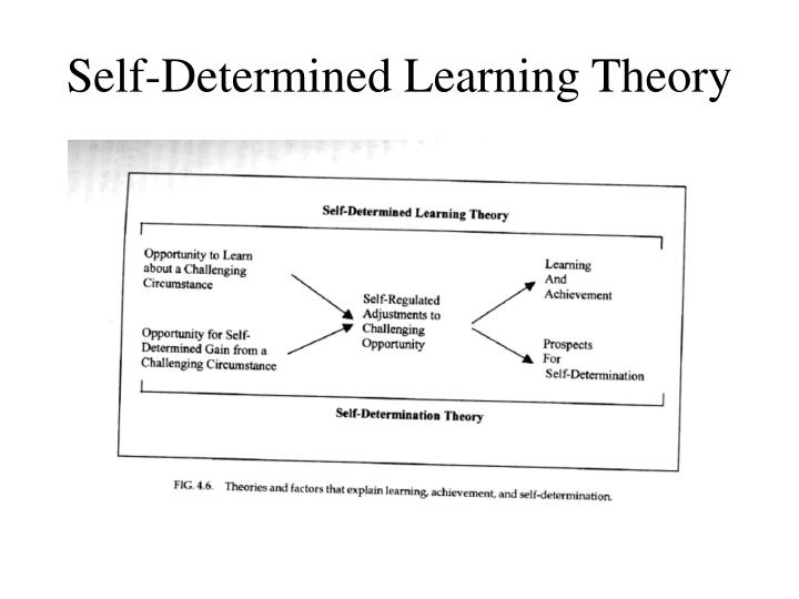 Self-Determined Learning Theory