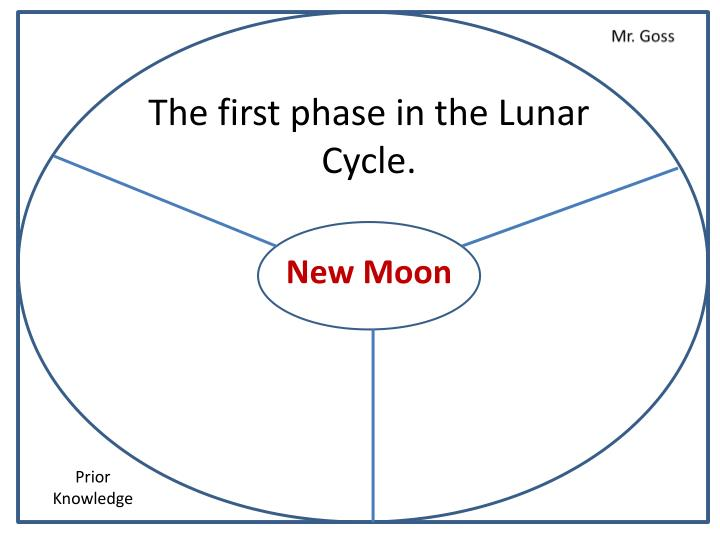 The first phase in the Lunar Cycle.