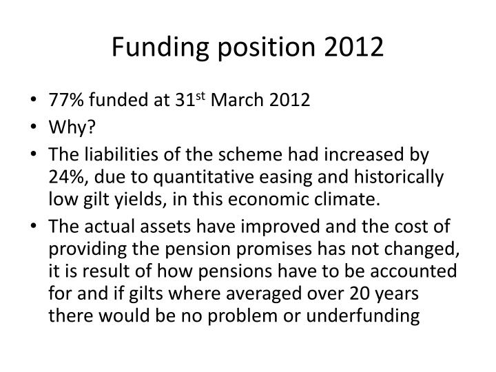 Funding position 2012