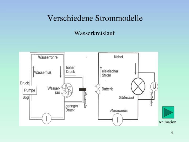 Verschiedene Strommodelle