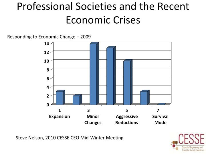 Professional societies and the recent economic crises