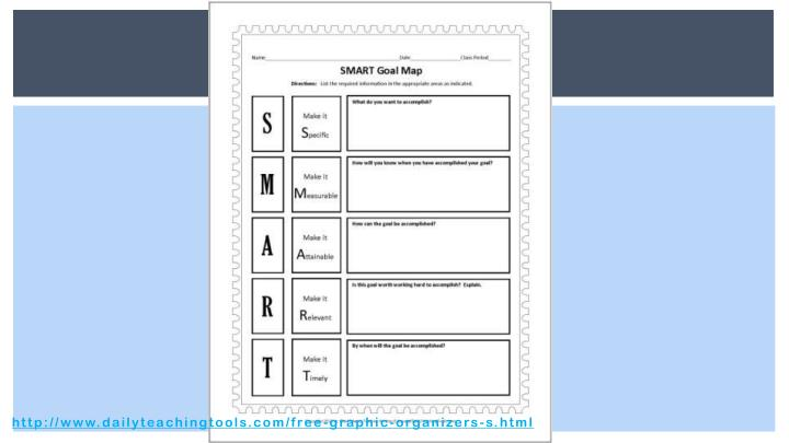 http://www.dailyteachingtools.com/free-graphic-organizers-