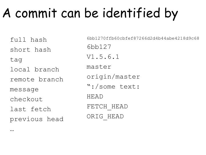A commit can be identified by