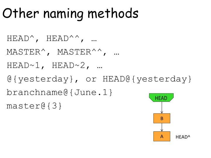 Other naming methods