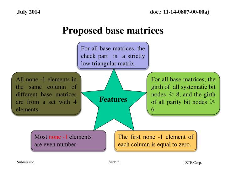 Proposed base matrices