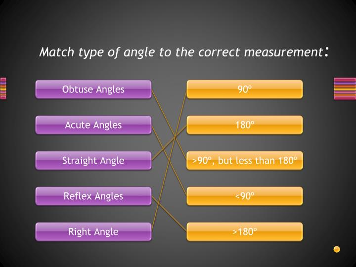 Match type of angle to the correct measurement