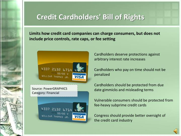 Credit Cardholders' Bill of Rights