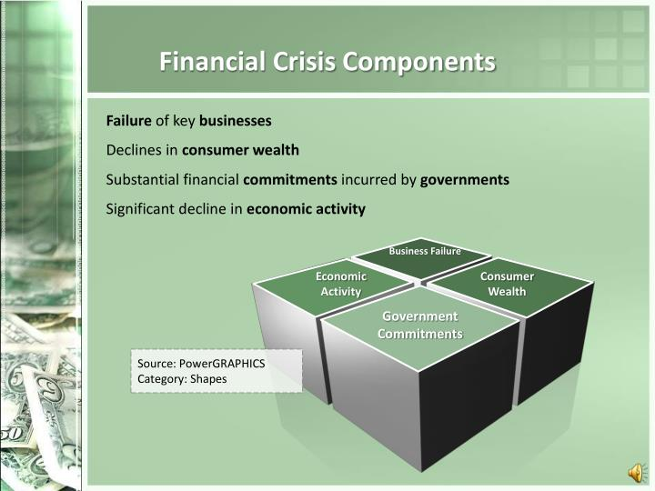 Financial Crisis Components