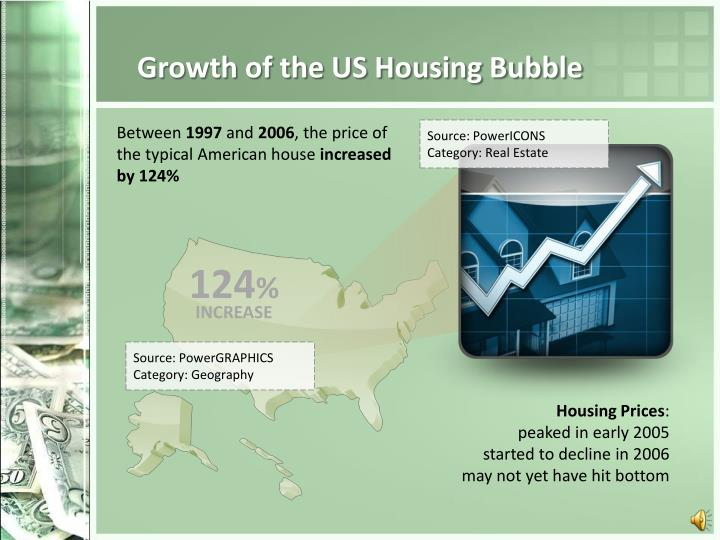 Growth of the US Housing Bubble