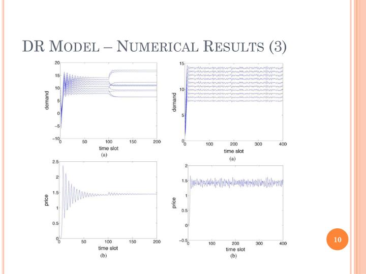 DR Model – Numerical Results (3)