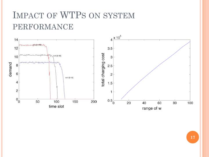 Impact of WTPs on system performance