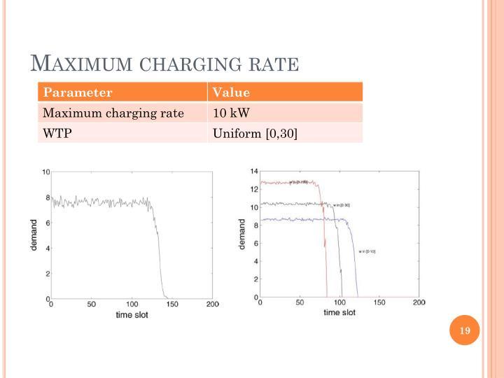 Maximum charging rate